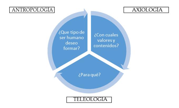 Amas De La Filosofia Financial Technology News